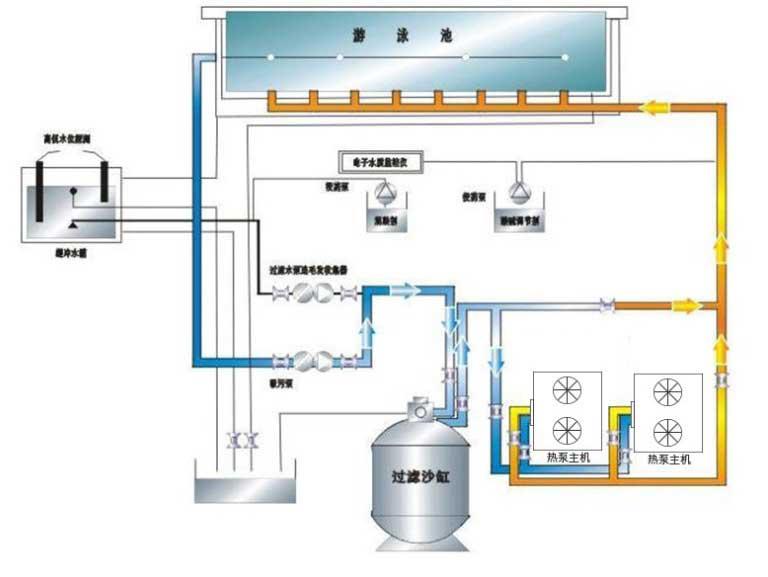 恒温热水器安装示意图